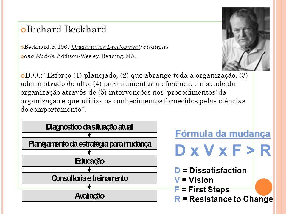 D x V x F > R Richard Beckhard Fórmula da mudança