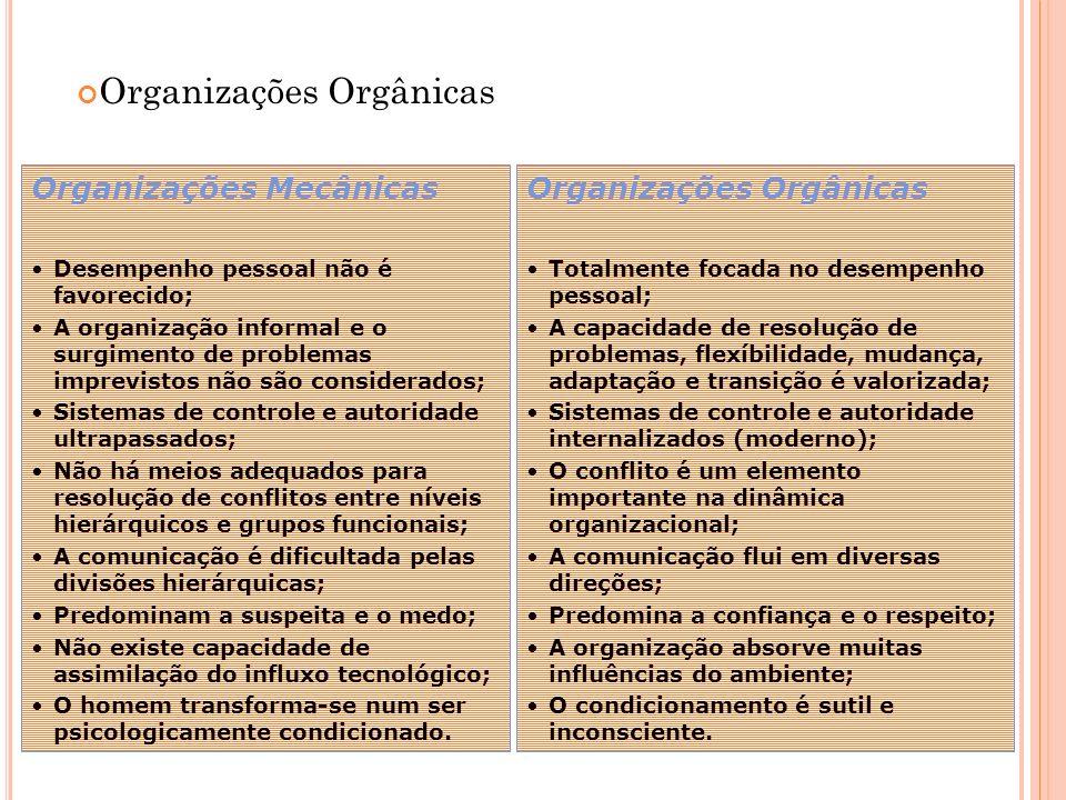 Organizações Orgânicas
