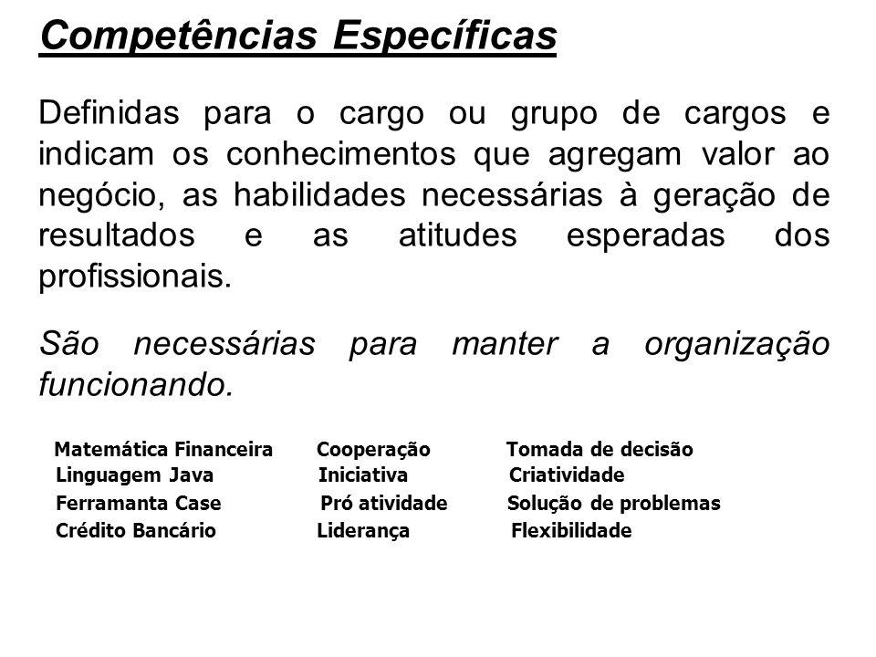 Competências Específicas
