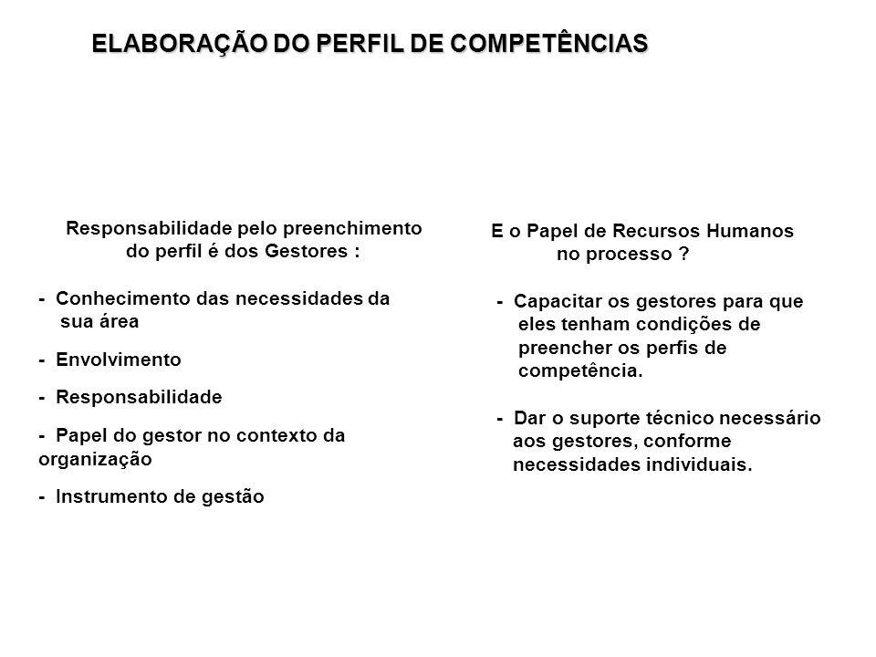 ELABORAÇÃO DO PERFIL DE COMPETÊNCIAS