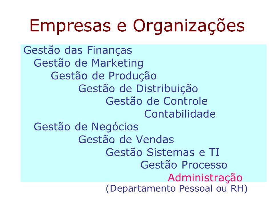 Empresas e Organizações