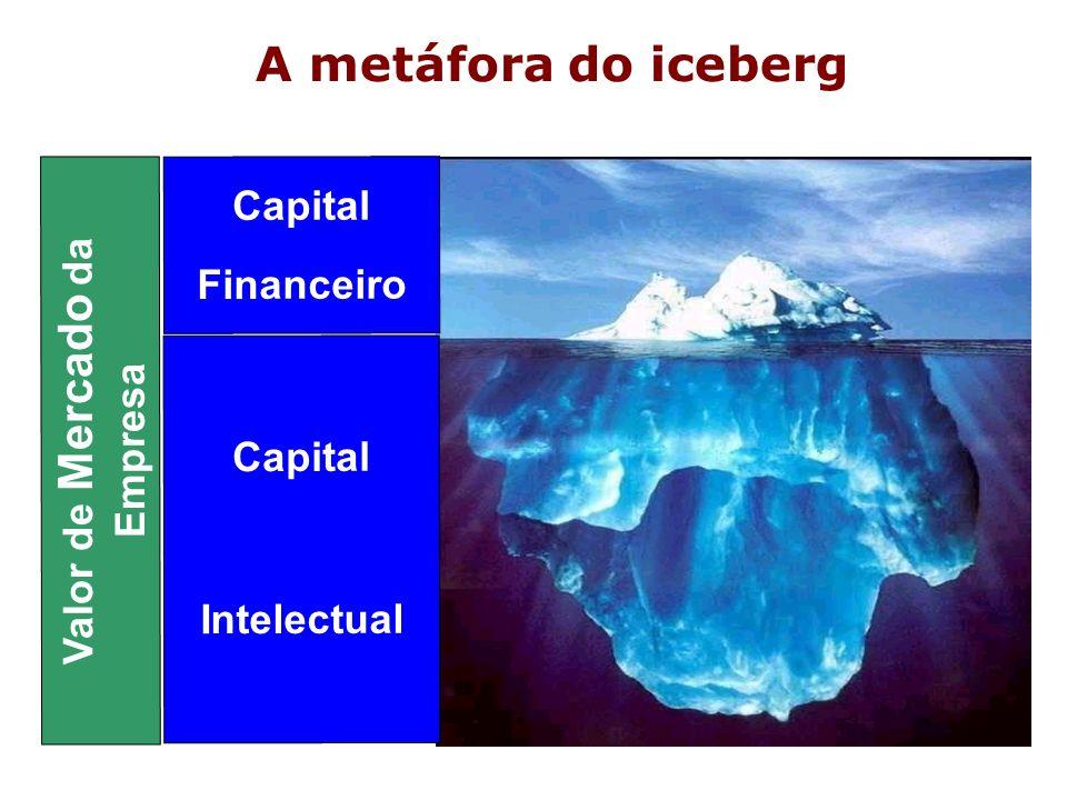 Valor de Mercado da Empresa