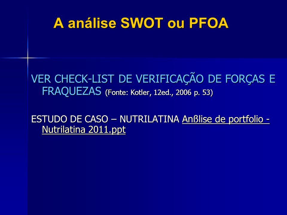 A análise SWOT ou PFOAVER CHECK-LIST DE VERIFICAÇÃO DE FORÇAS E FRAQUEZAS (Fonte: Kotler, 12ed., 2006 p. 53)