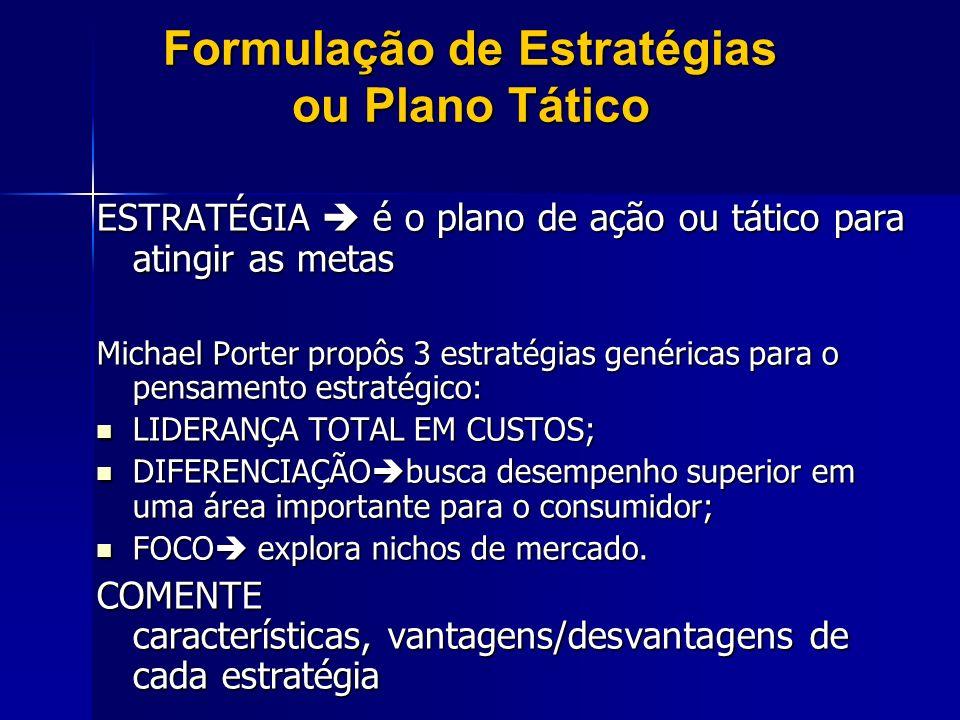 Formulação de Estratégias ou Plano Tático