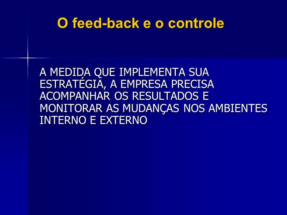 O feed-back e o controle