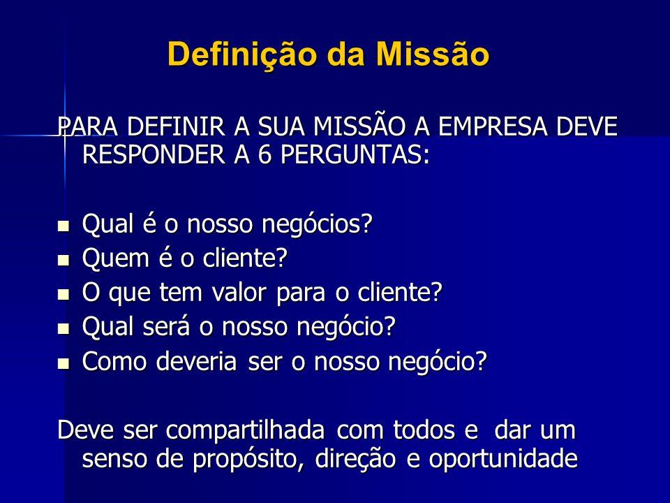 Definição da Missão PARA DEFINIR A SUA MISSÃO A EMPRESA DEVE RESPONDER A 6 PERGUNTAS: Qual é o nosso negócios