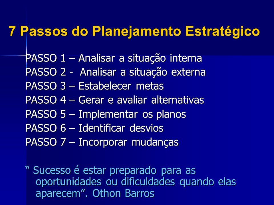 7 Passos do Planejamento Estratégico