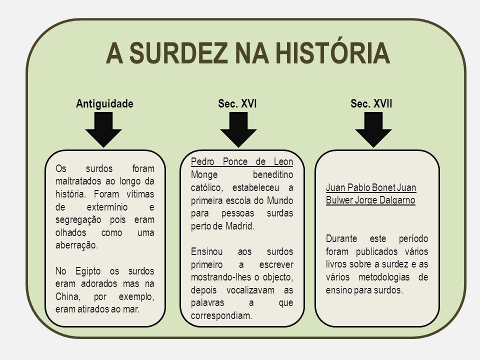 A SURDEZ NA HISTÓRIA Antiguidade Sec. XVI Sec. XVII