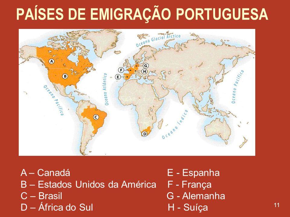 PAÍSES DE EMIGRAÇÃO PORTUGUESA