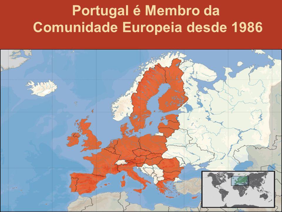 Portugal é Membro da Comunidade Europeia desde 1986