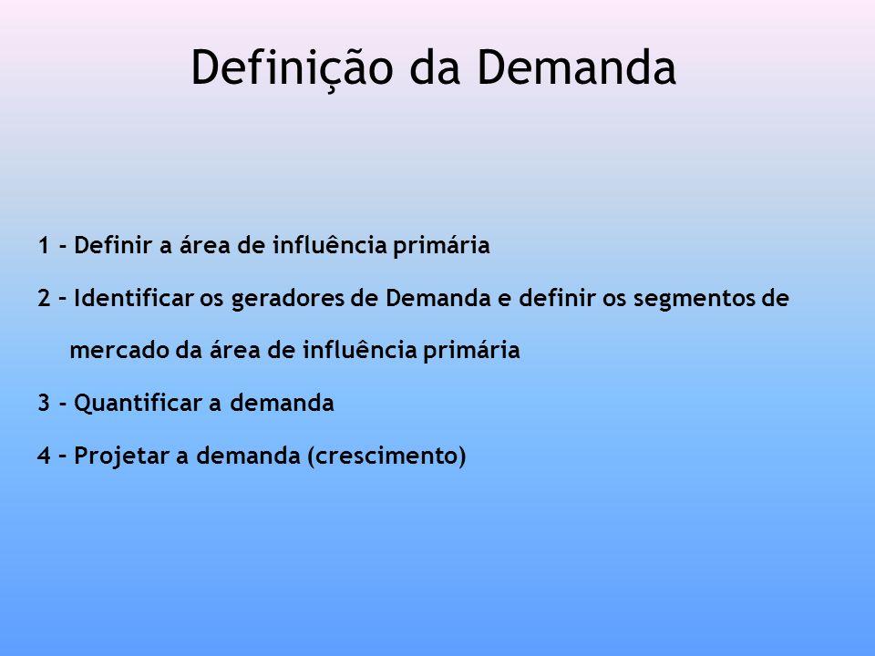 Definição da Demanda 1 - Definir a área de influência primária