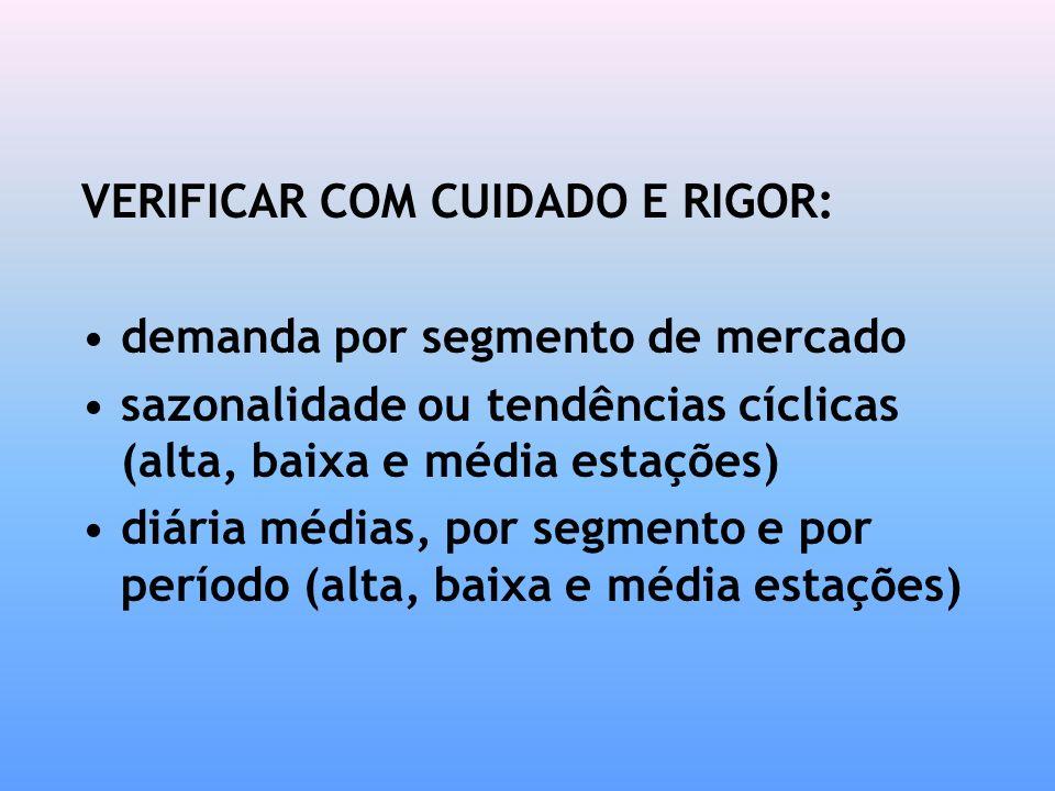 VERIFICAR COM CUIDADO E RIGOR: