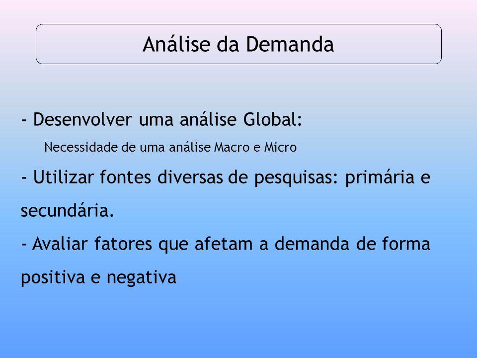 Análise da Demanda Desenvolver uma análise Global: