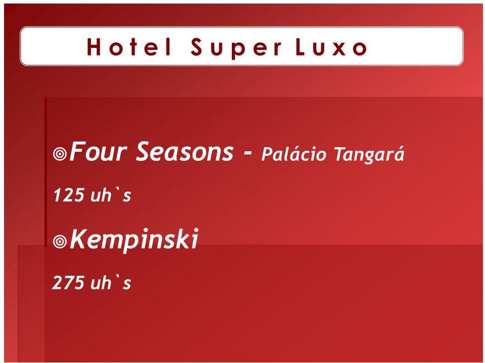 Four Seasons - Palácio Tangará Kempinski