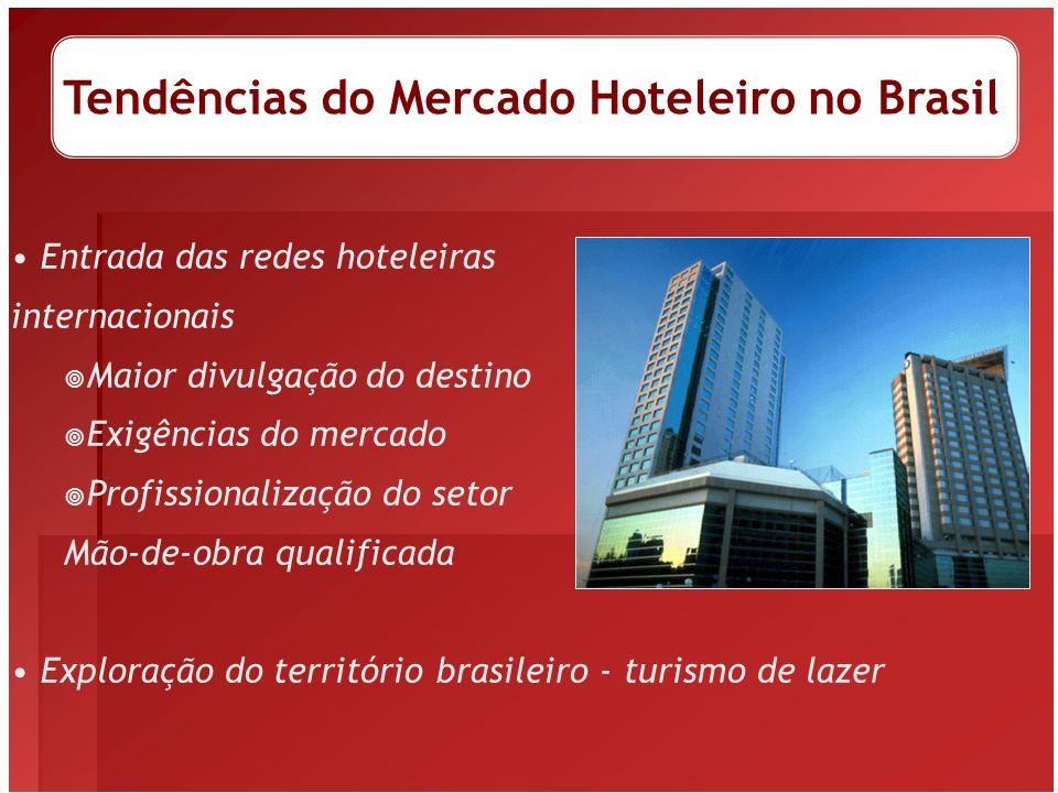 Tendências do Mercado Hoteleiro no Brasil