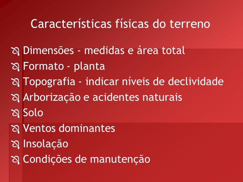 Características físicas do terreno