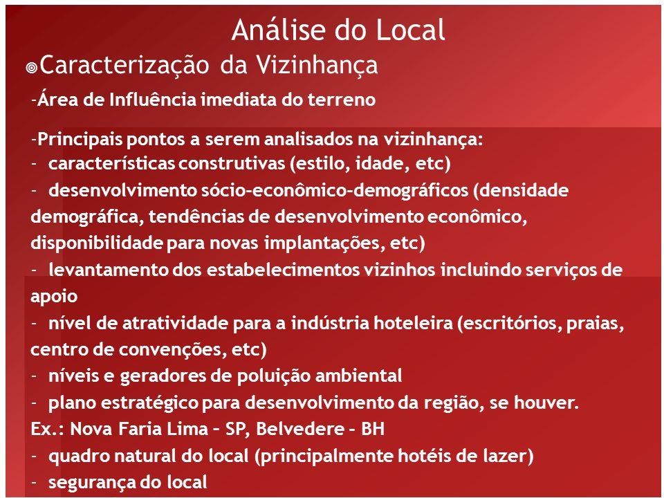 Análise do Local Caracterização da Vizinhança
