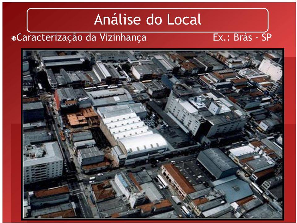 Análise do Local Caracterização da Vizinhança Ex.: Brás - SP