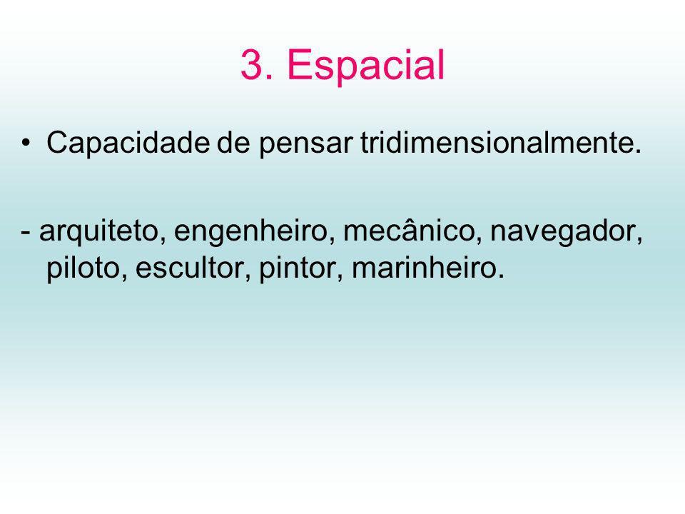 3. Espacial Capacidade de pensar tridimensionalmente.