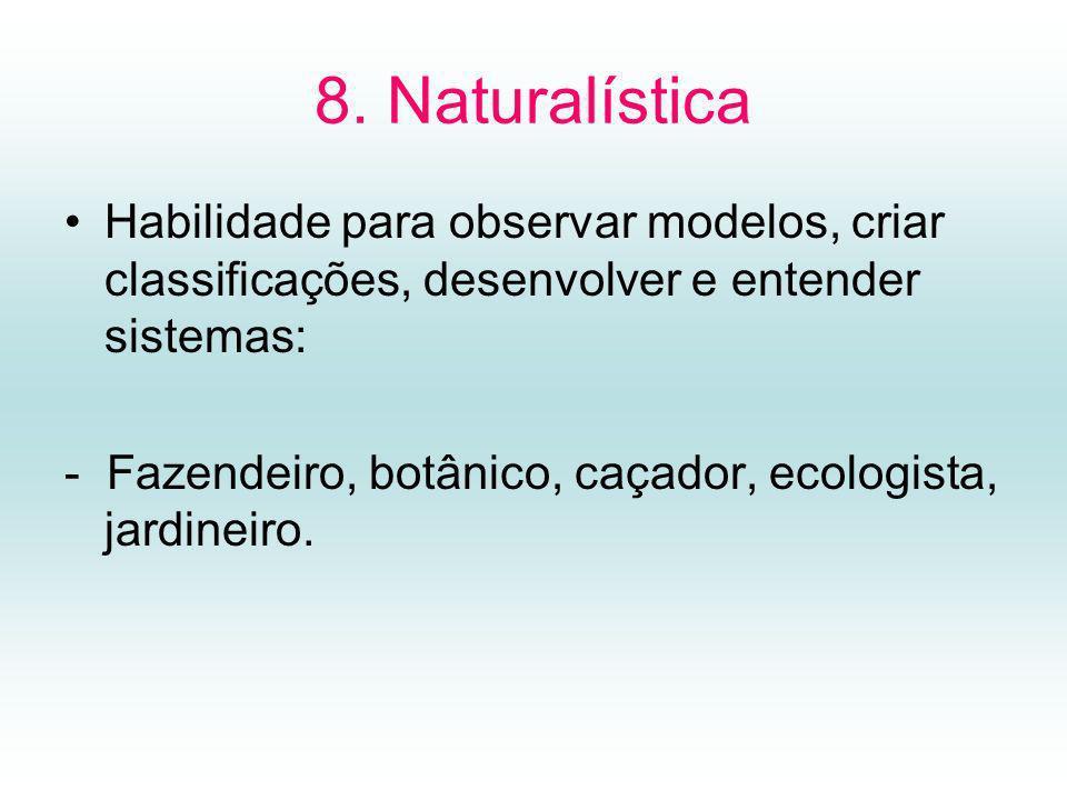 8. Naturalística Habilidade para observar modelos, criar classificações, desenvolver e entender sistemas:
