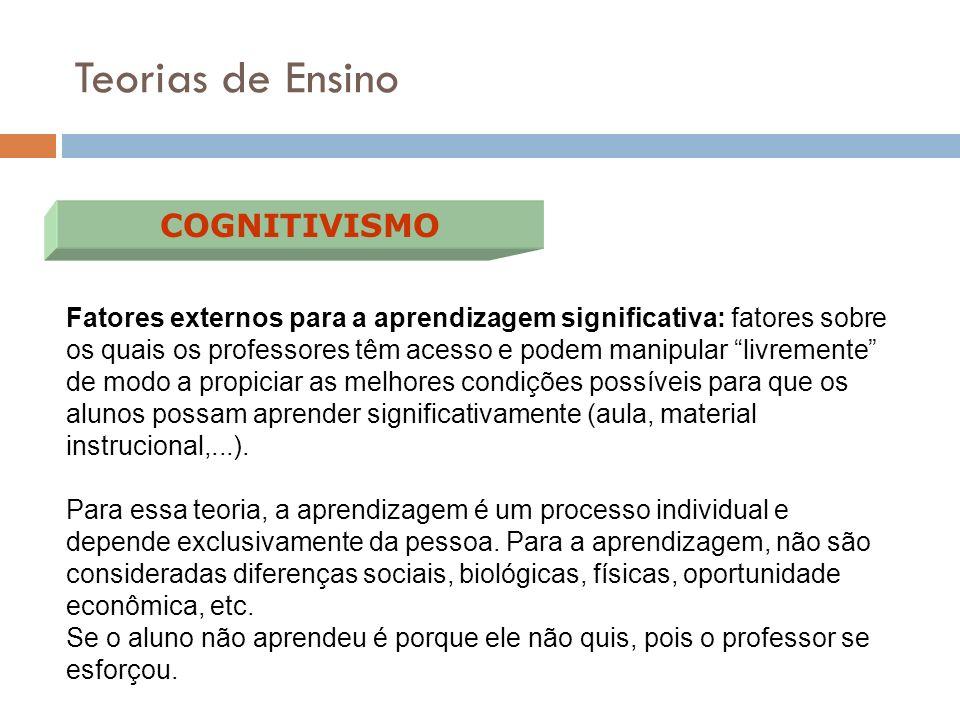 Teorias de Ensino COGNITIVISMO