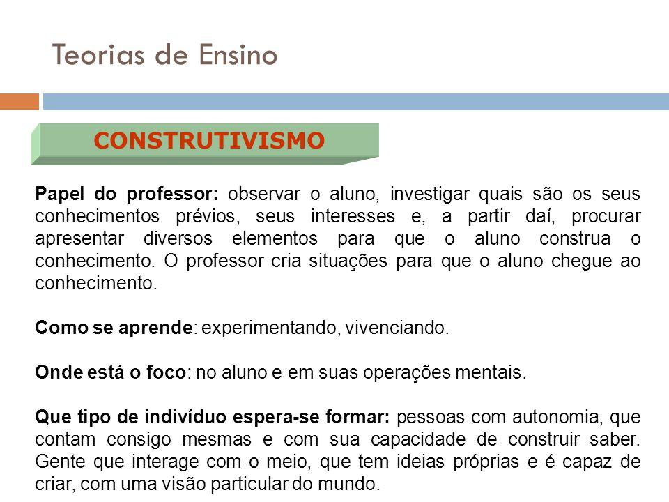 Teorias de Ensino CONSTRUTIVISMO
