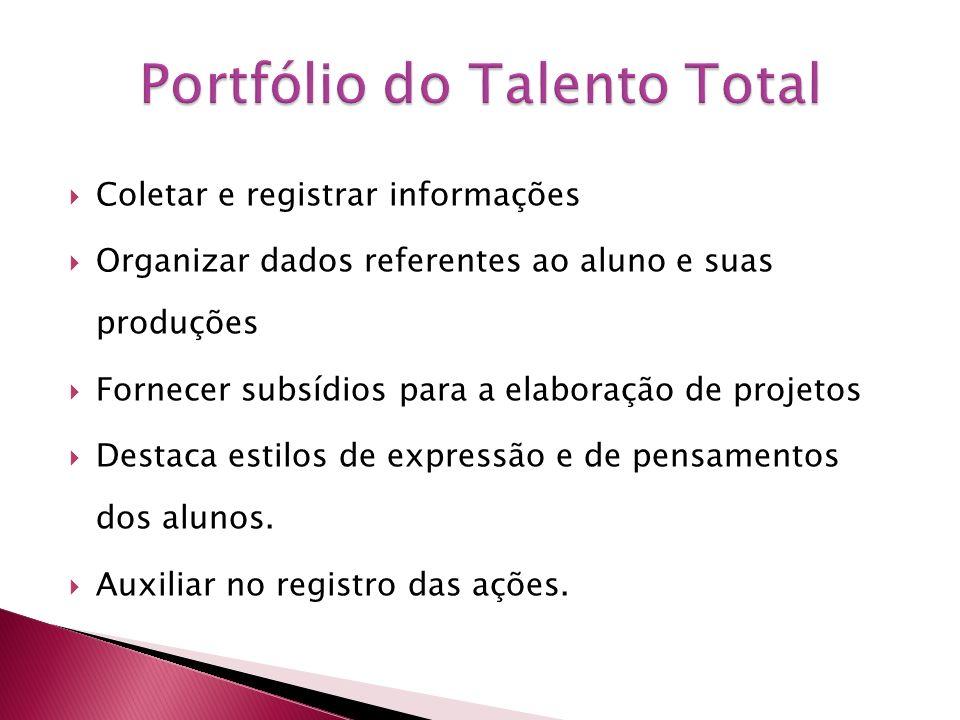 Portfólio do Talento Total