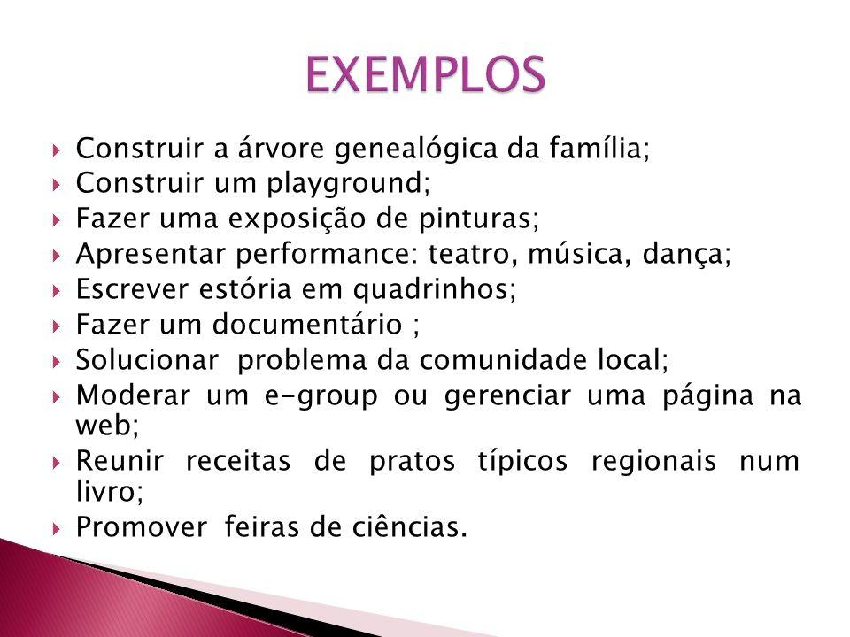 EXEMPLOS Construir a árvore genealógica da família;