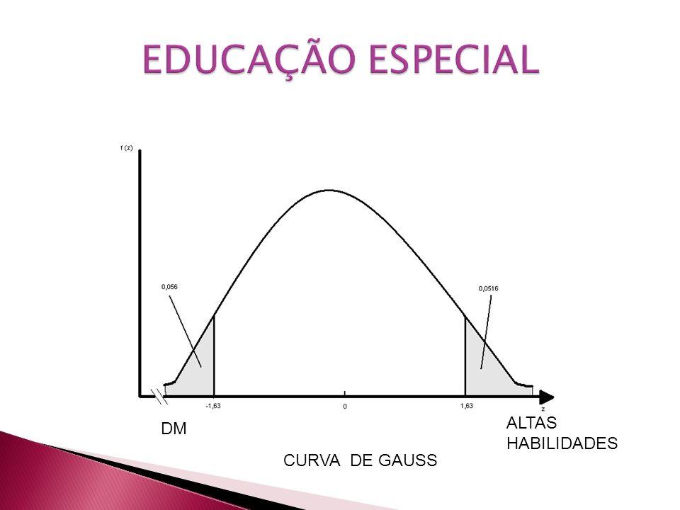 EDUCAÇÃO ESPECIAL ALTAS HABILIDADES DM CURVA DE GAUSS