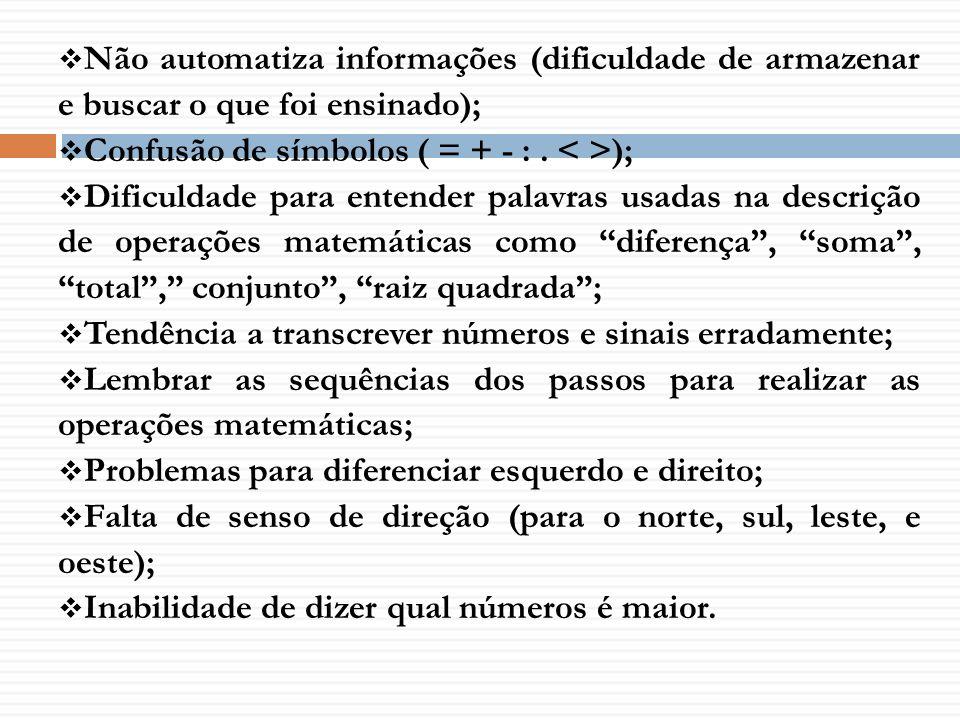 Não automatiza informações (dificuldade de armazenar e buscar o que foi ensinado);