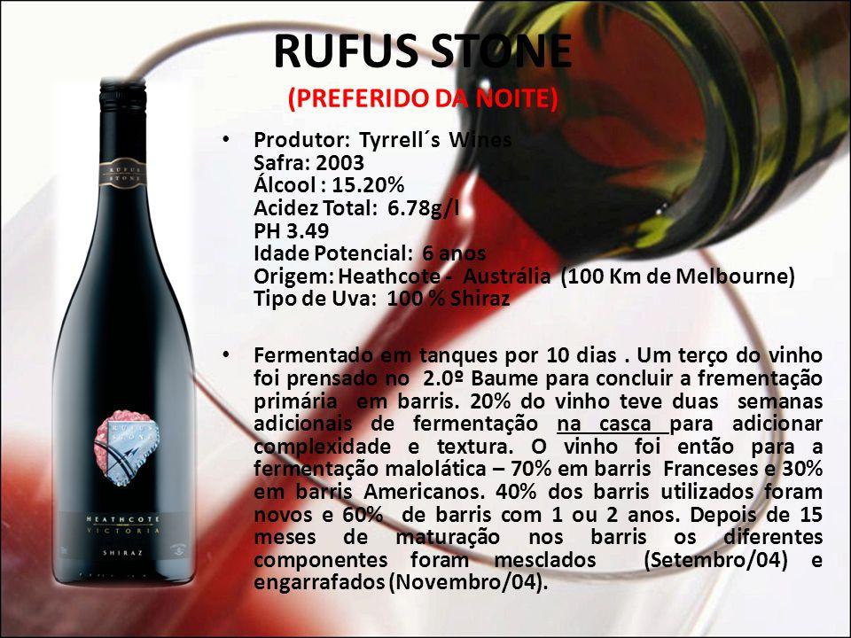 RUFUS STONE (PREFERIDO DA NOITE)