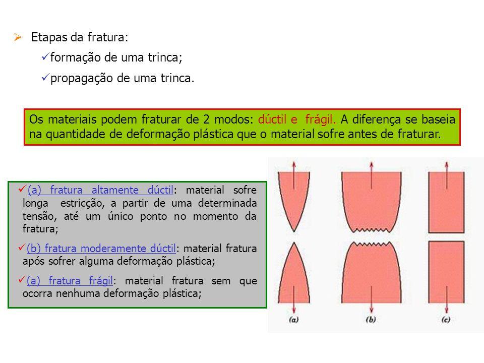 formação de uma trinca; propagação de uma trinca.