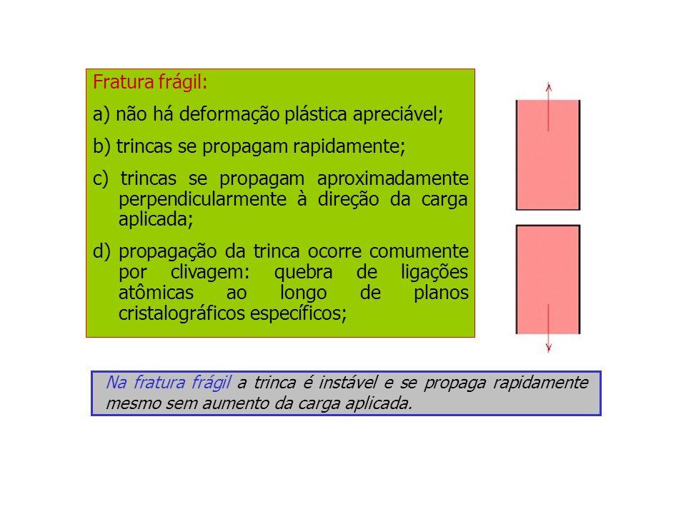 a) não há deformação plástica apreciável;