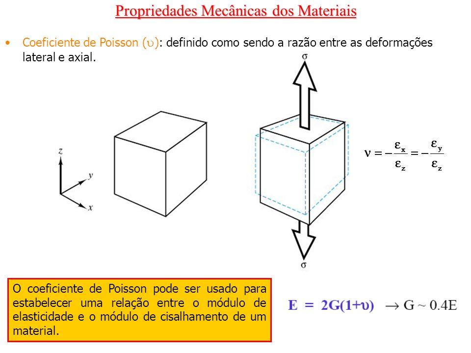 Propriedades Mecânicas dos Materiais