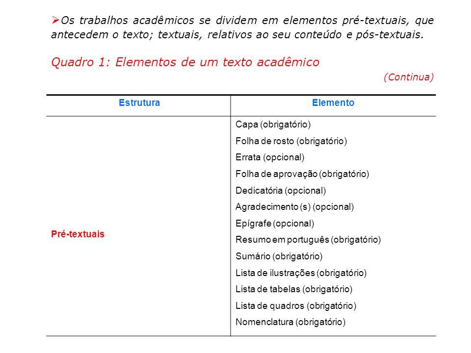 Quadro 1: Elementos de um texto acadêmico (Continua)
