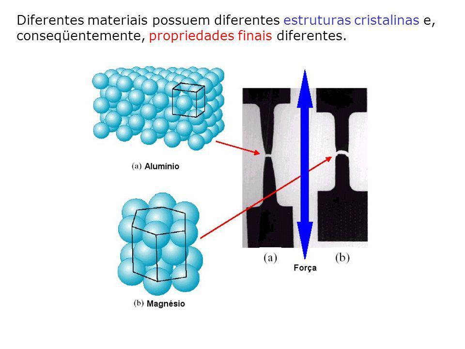 Diferentes materiais possuem diferentes estruturas cristalinas e, conseqüentemente, propriedades finais diferentes.