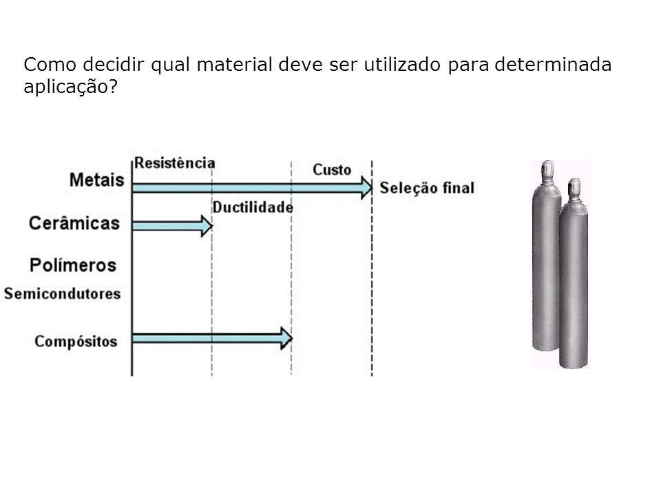 Como decidir qual material deve ser utilizado para determinada aplicação
