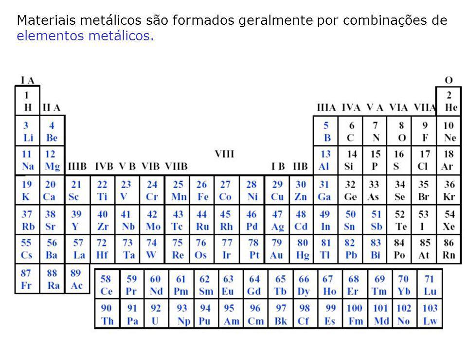 Materiais metálicos são formados geralmente por combinações de elementos metálicos.