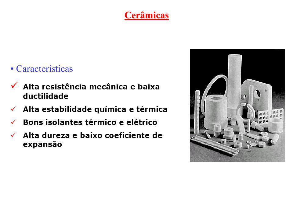 Alta resistência mecânica e baixa ductilidade