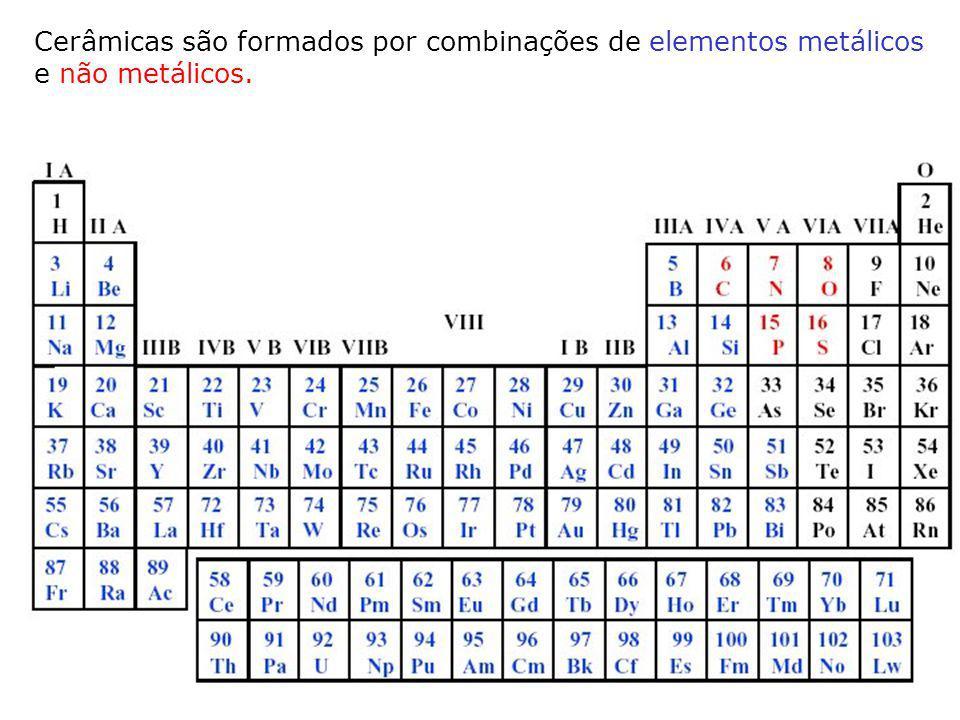 Cerâmicas são formados por combinações de elementos metálicos e não metálicos.