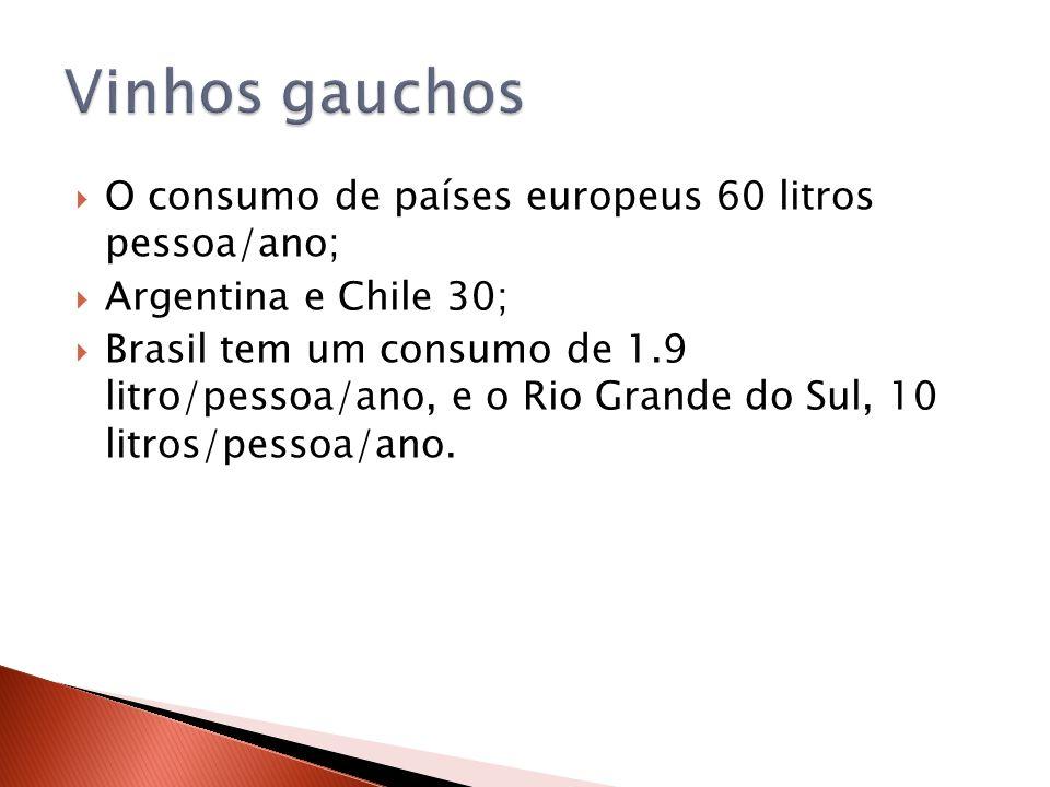 Vinhos gauchos O consumo de países europeus 60 litros pessoa/ano;