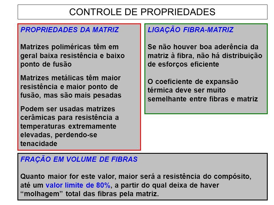 CONTROLE DE PROPRIEDADES