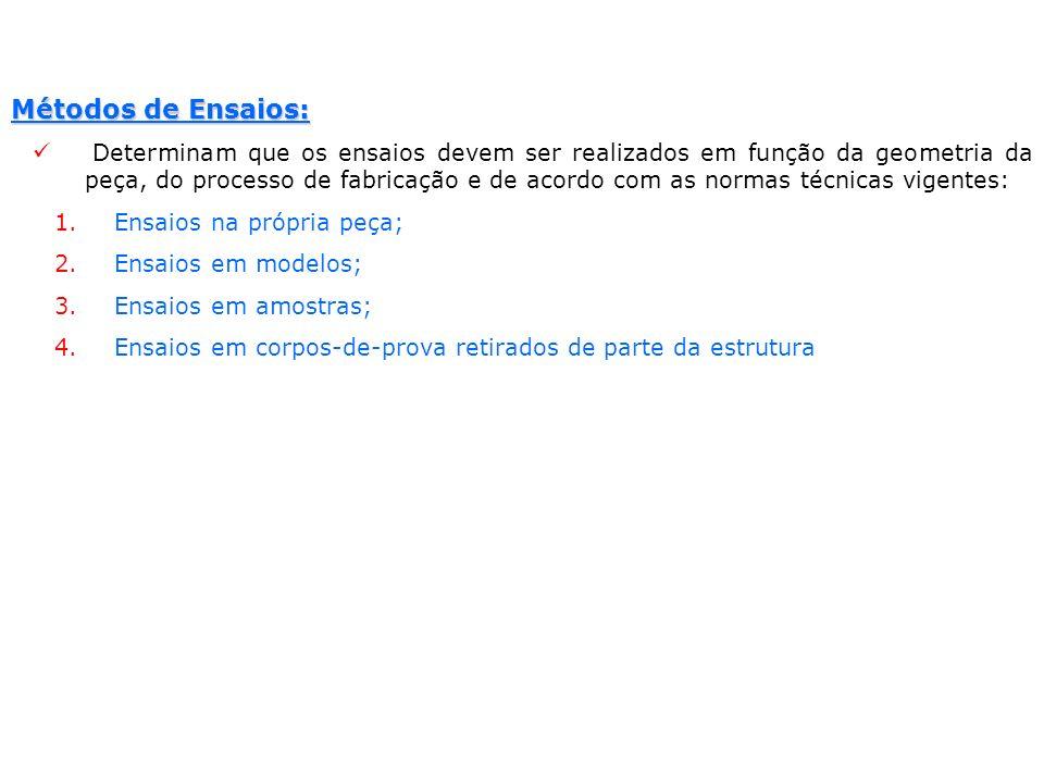 Métodos de Ensaios: