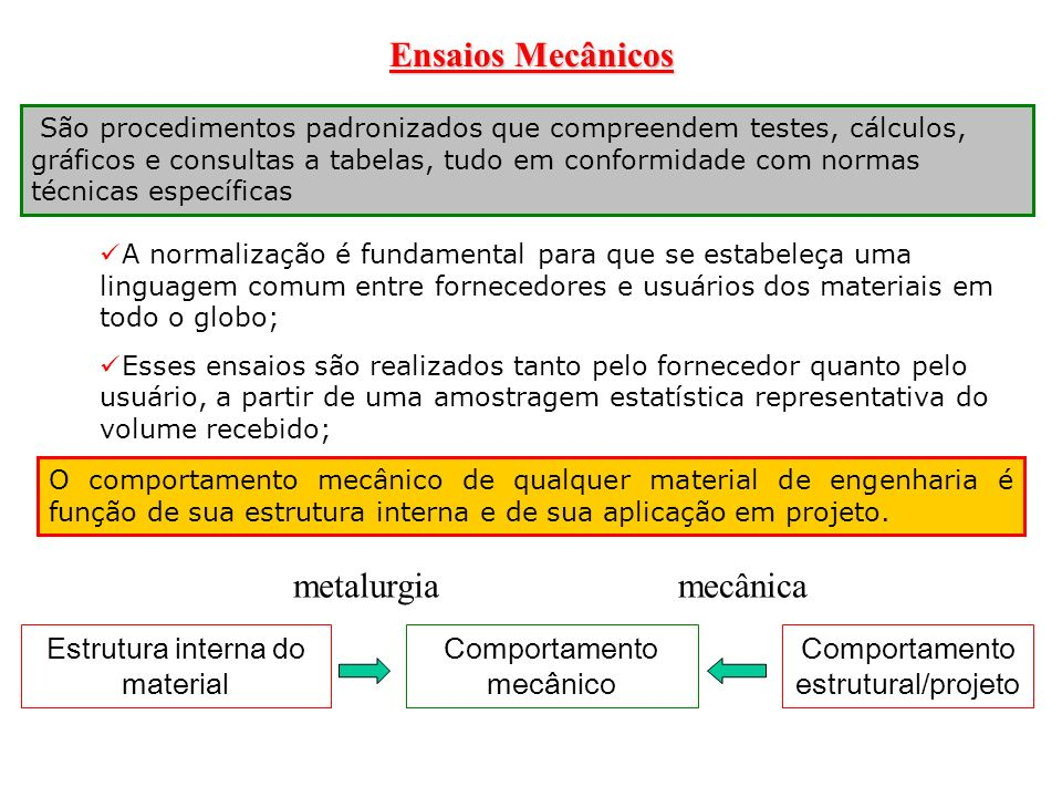 Ensaios Mecânicos metalurgia mecânica Estrutura interna do material
