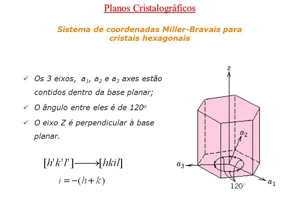 Sistema de coordenadas Miller-Bravais para cristais hexagonais