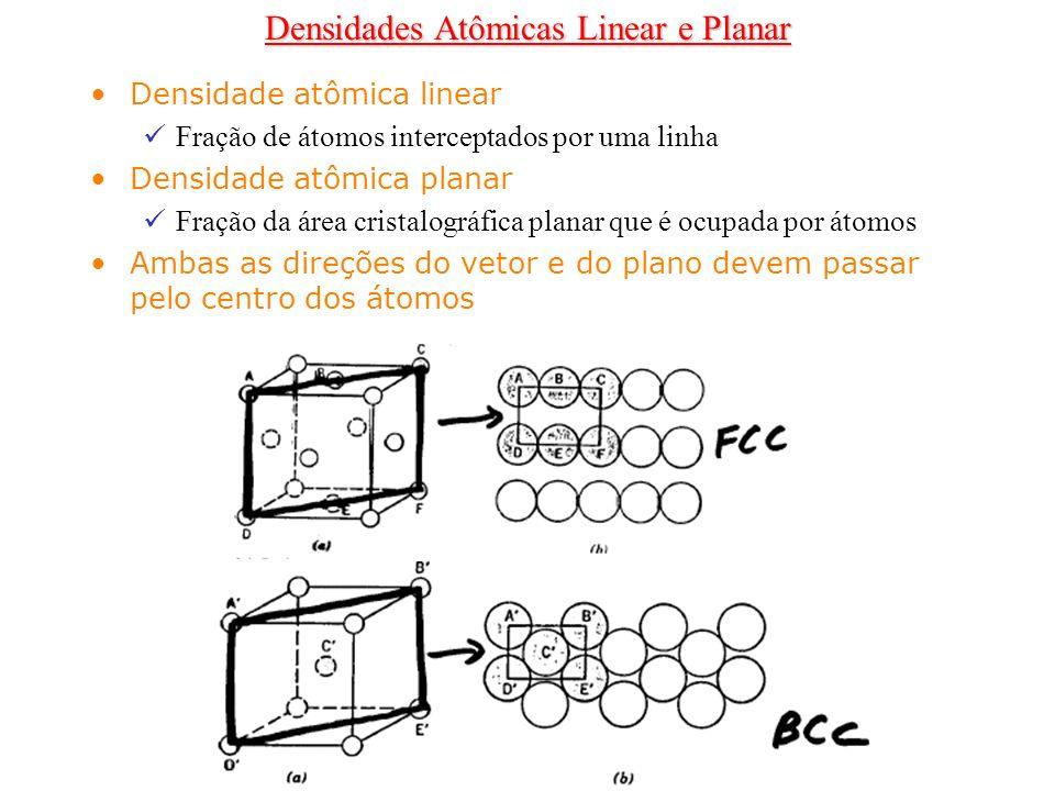 Densidades Atômicas Linear e Planar