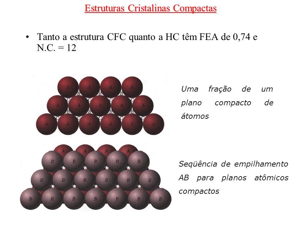 Estruturas Cristalinas Compactas