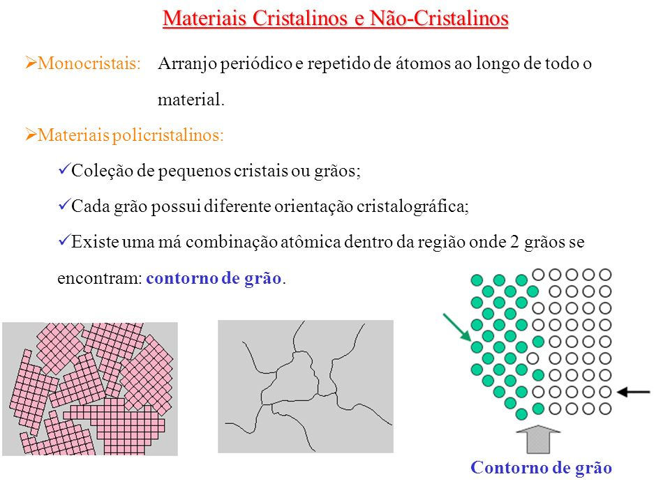 Materiais Cristalinos e Não-Cristalinos