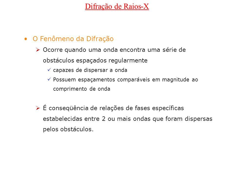 Difração de Raios-X O Fenômeno da Difração