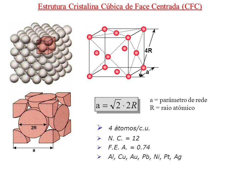 Estrutura Cristalina Cúbica de Face Centrada (CFC)